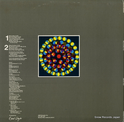BENSON, GEORGE tell it like it is SP-3020 - back cover